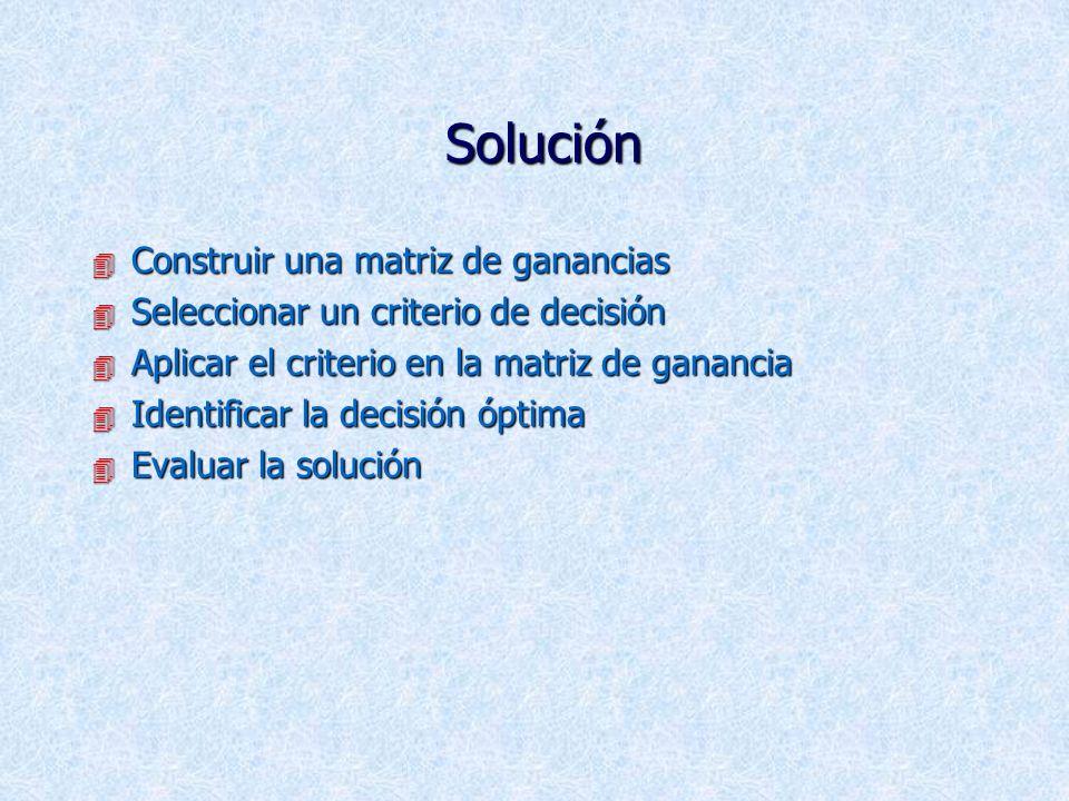 Solución Construir una matriz de ganancias