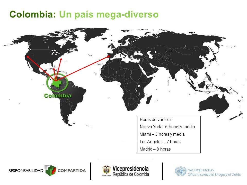 Colombia: Un país mega-diverso