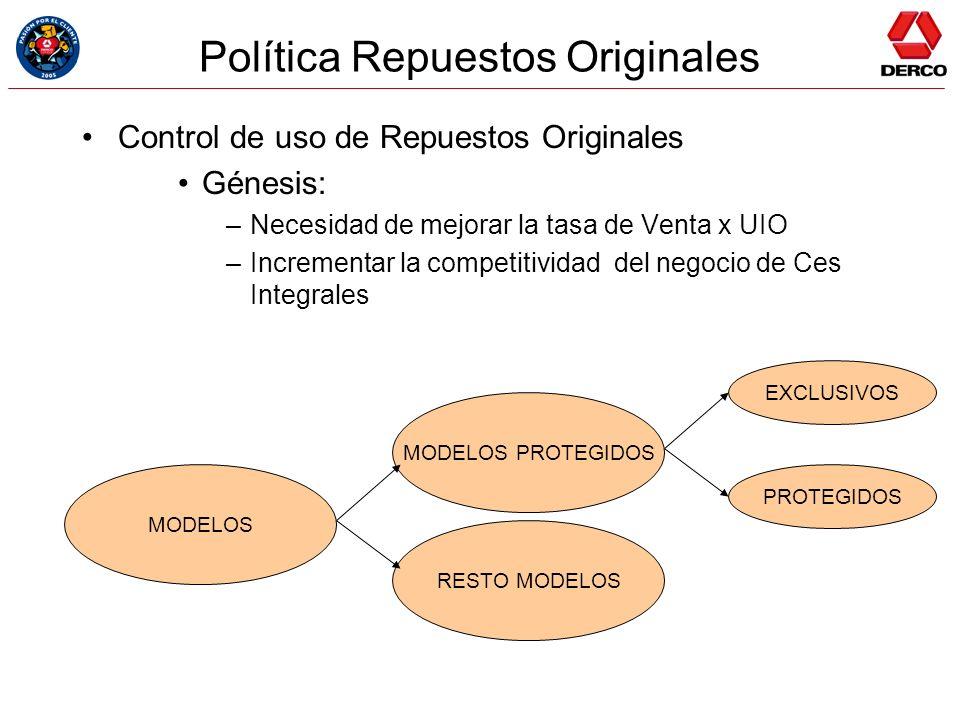Política Repuestos Originales