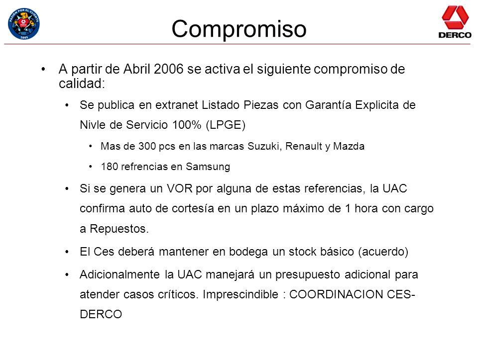 Compromiso A partir de Abril 2006 se activa el siguiente compromiso de calidad: