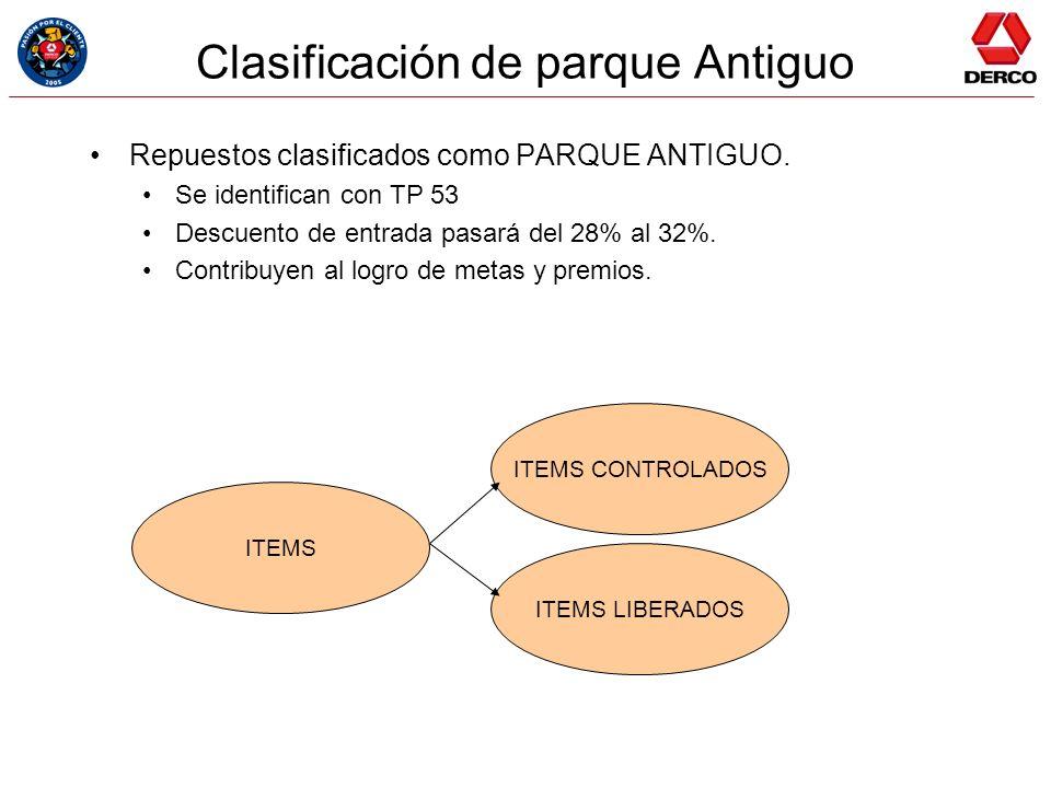 Clasificación de parque Antiguo