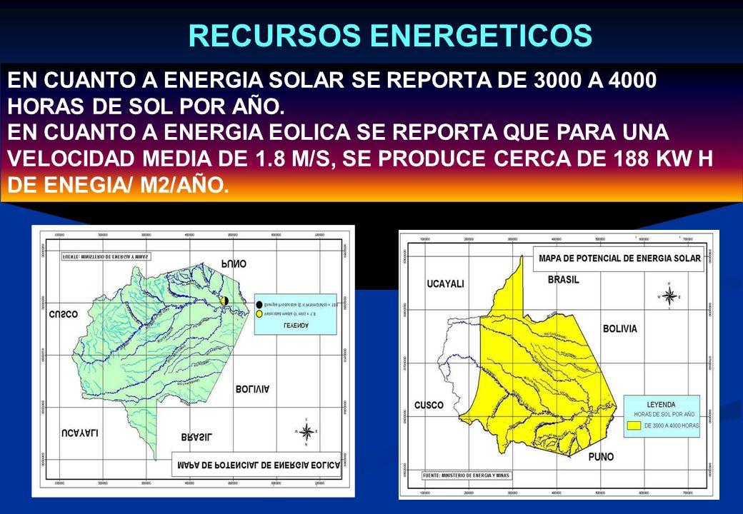 RECURSOS ENERGETICOSEN CUANTO A ENERGIA SOLAR SE REPORTA DE 3000 A 4000 HORAS DE SOL POR AÑO.