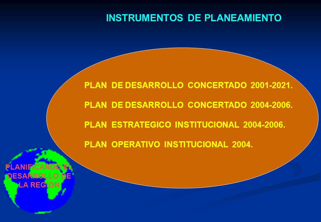 INSTRUMENTOS DE PLANEAMIENTO PLANIFICANDO EL DESARROLLO DE LA REGION