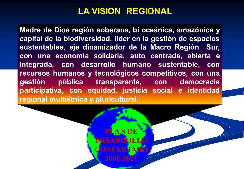 PLAN DE DESARROLLO CONCERTADO 2001-2021