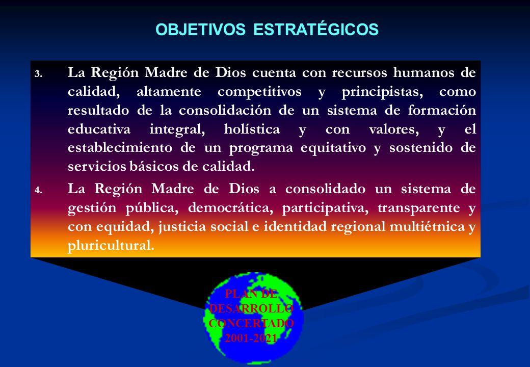 OBJETIVOS ESTRATÉGICOS PLAN DE DESARROLLO CONCERTADO 2001-2021