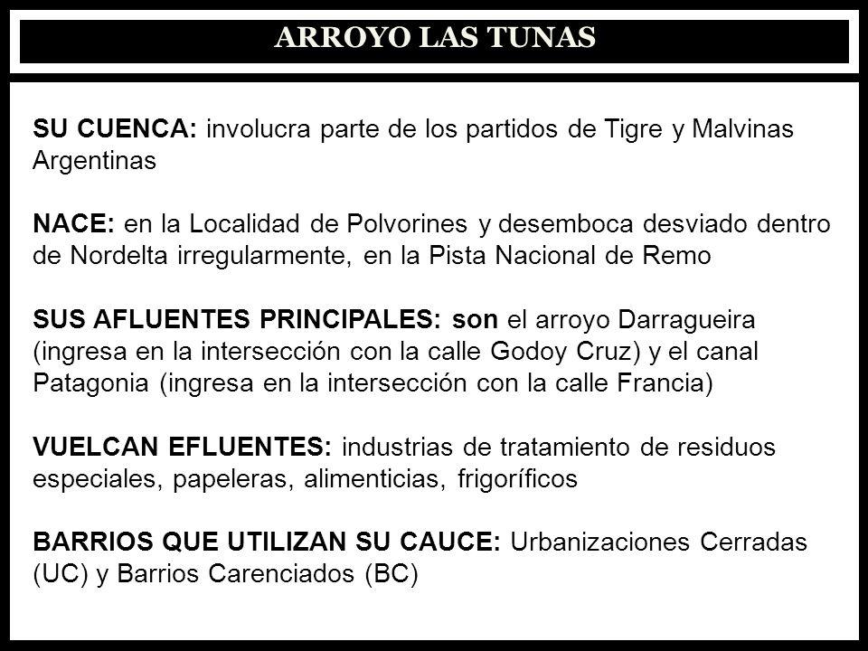 ARROYO LAS TUNAS SU CUENCA: involucra parte de los partidos de Tigre y Malvinas. Argentinas.