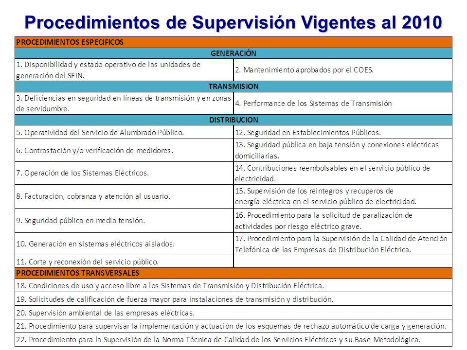 Procedimientos de Supervisión Vigentes al 2010