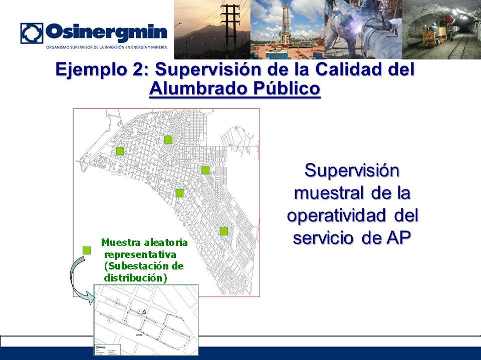 Ejemplo 2: Supervisión de la Calidad del Alumbrado Público