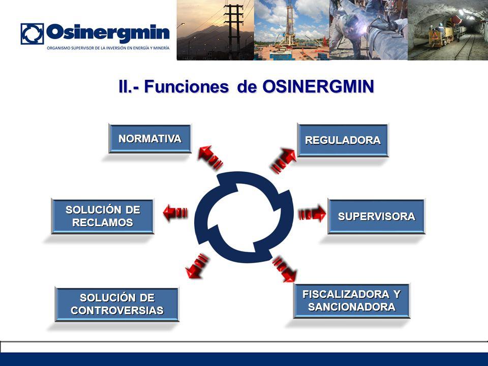 II.- Funciones de OSINERGMIN