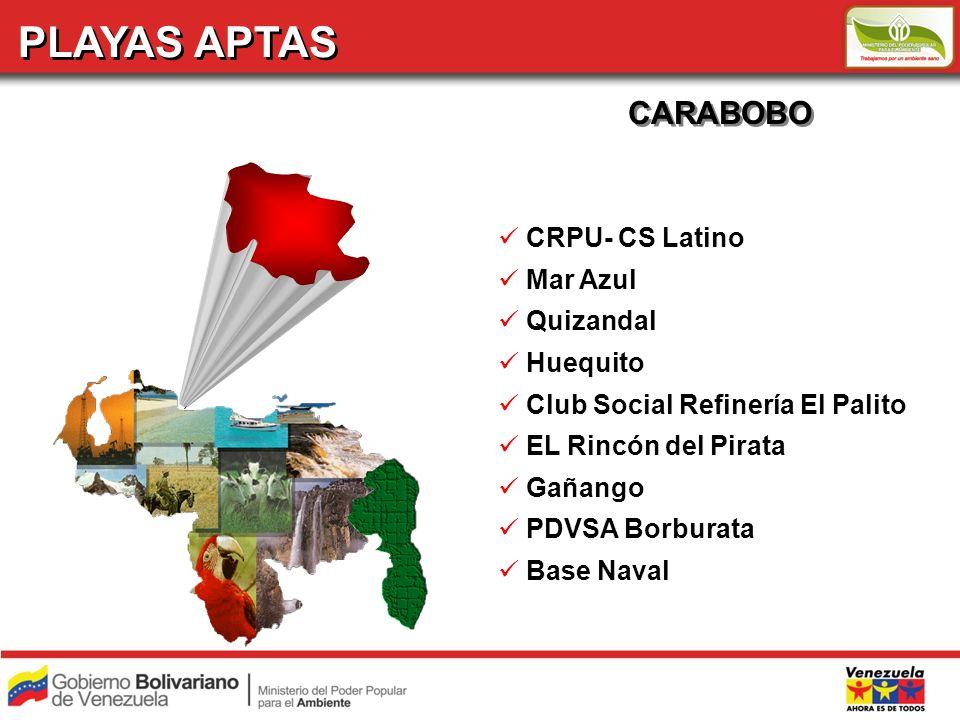 PLAYAS APTAS CARABOBO CRPU- CS Latino Mar Azul Quizandal Huequito