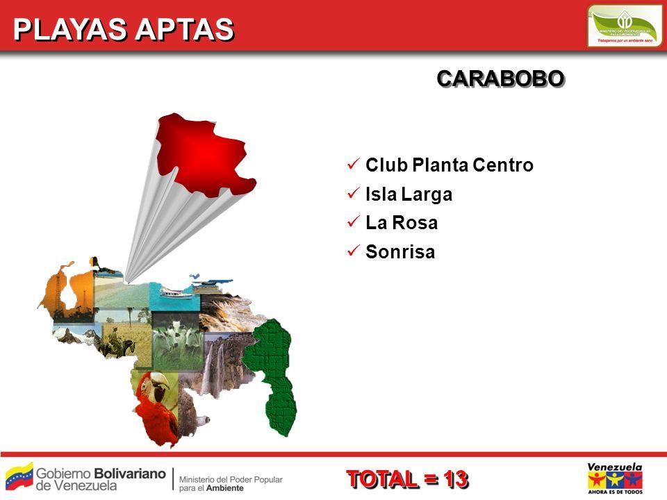 PLAYAS APTAS CARABOBO TOTAL = 13 Club Planta Centro Isla Larga La Rosa