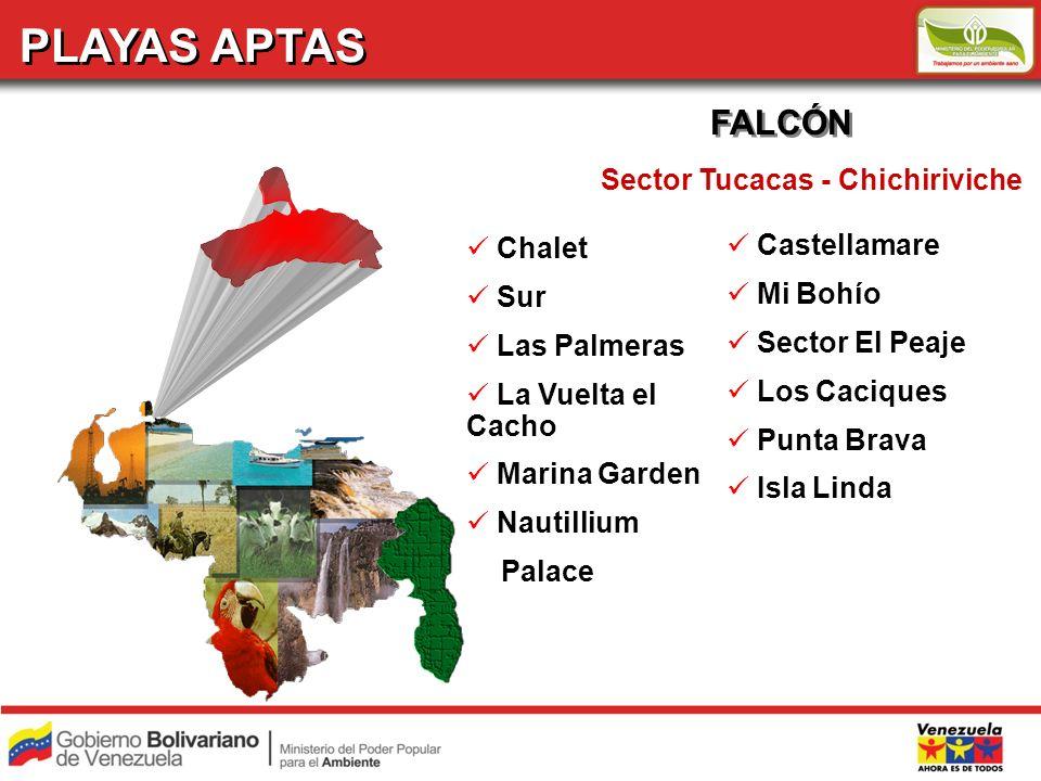 PLAYAS APTAS FALCÓN Sector Tucacas - Chichiriviche Castellamare Chalet