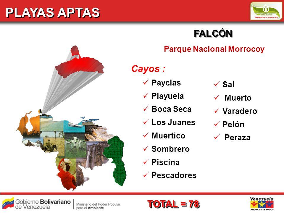 PLAYAS APTAS FALCÓN Cayos : TOTAL = 78 Parque Nacional Morrocoy