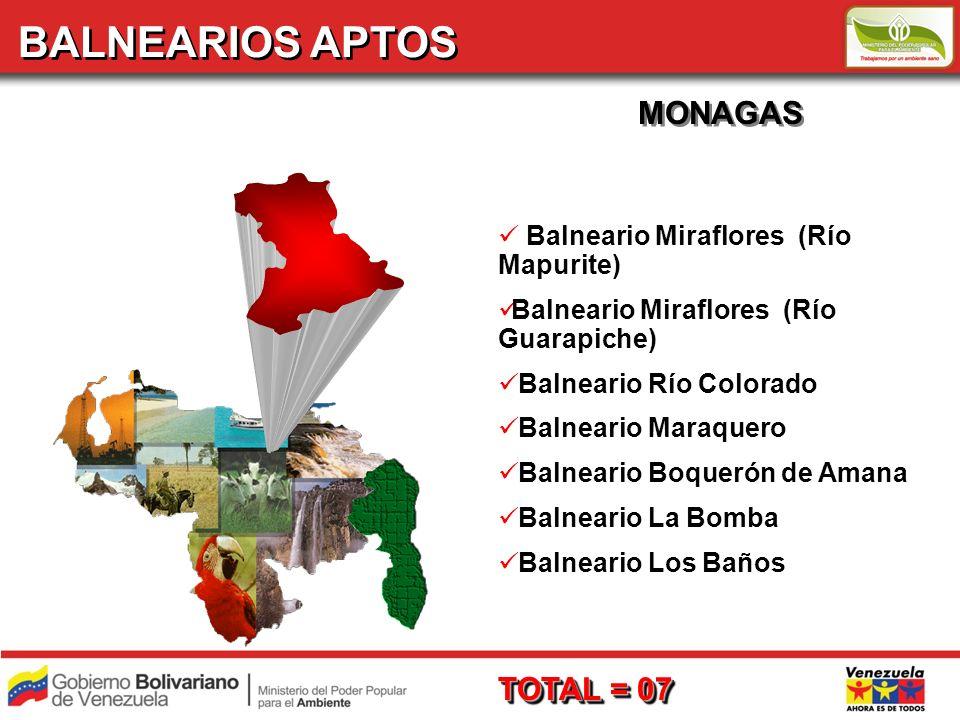 BALNEARIOS APTOS MONAGAS TOTAL = 07