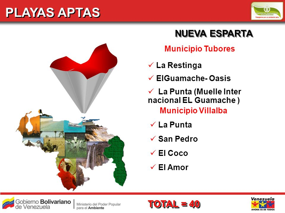 PLAYAS APTAS NUEVA ESPARTA TOTAL = 40 Municipio Tubores La Restinga