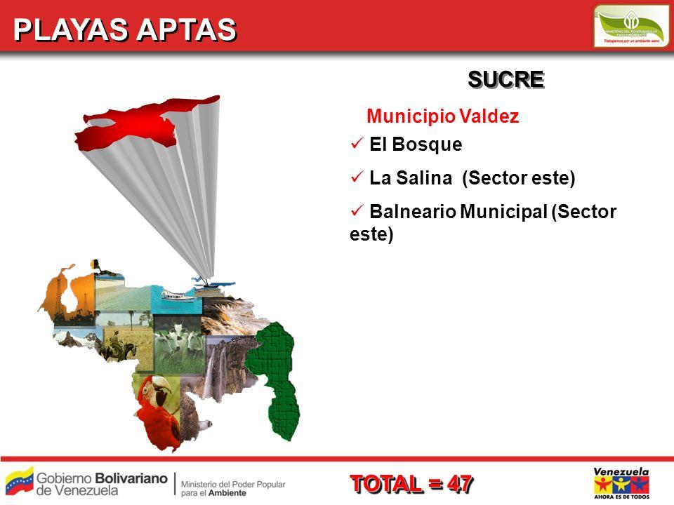 PLAYAS APTAS SUCRE TOTAL = 47 Municipio Valdez El Bosque