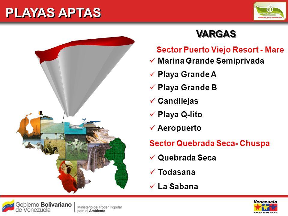 PLAYAS APTAS VARGAS Sector Puerto Viejo Resort - Mare