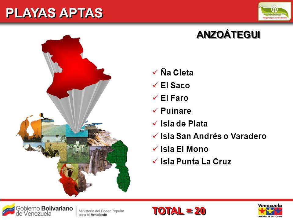 PLAYAS APTAS ANZOÁTEGUI TOTAL = 20 Ña Cleta El Saco El Faro Puinare