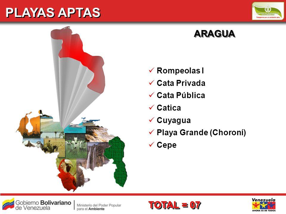 PLAYAS APTAS ARAGUA TOTAL = 07 Rompeolas I Cata Privada Cata Pública