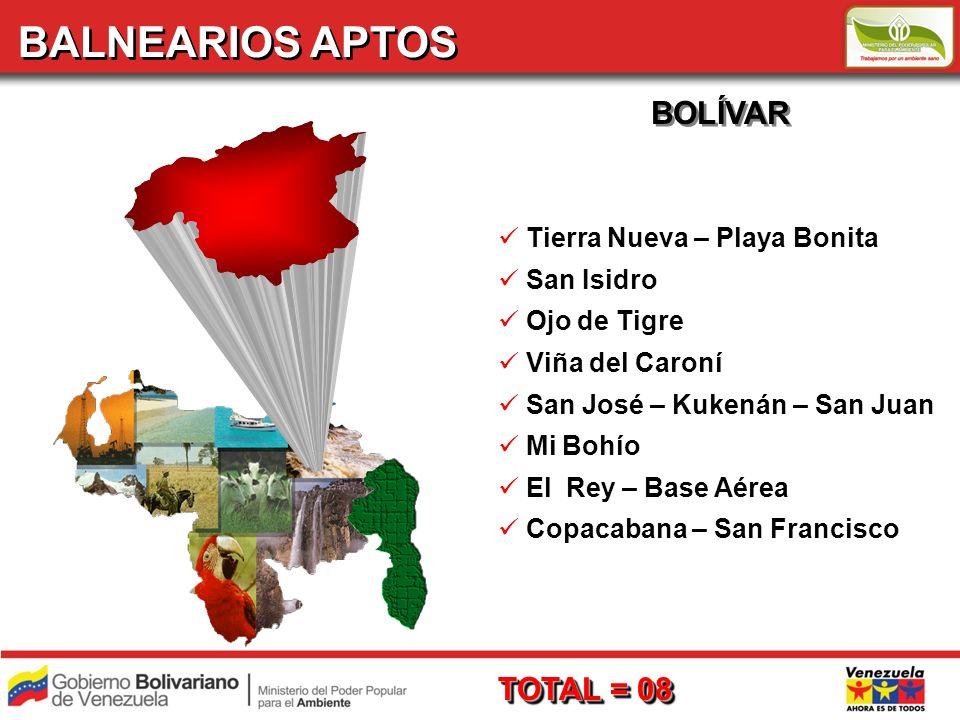 BALNEARIOS APTOS BOLÍVAR TOTAL = 08 Tierra Nueva – Playa Bonita