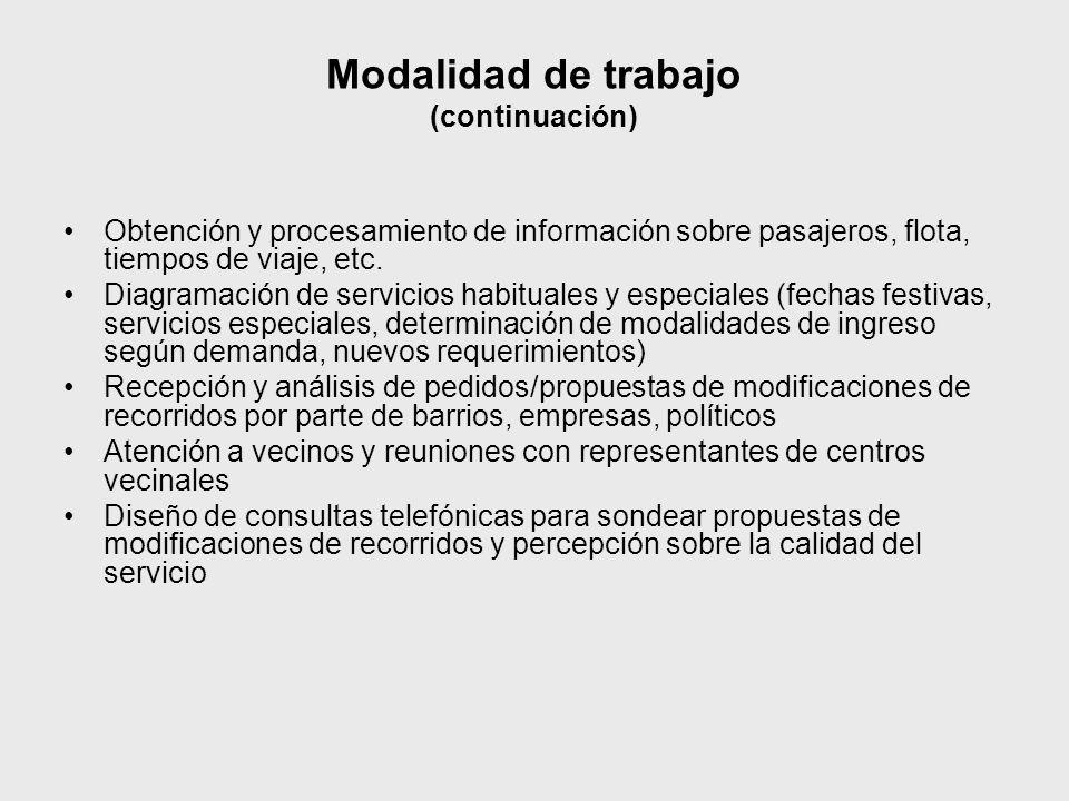 Modalidad de trabajo (continuación)