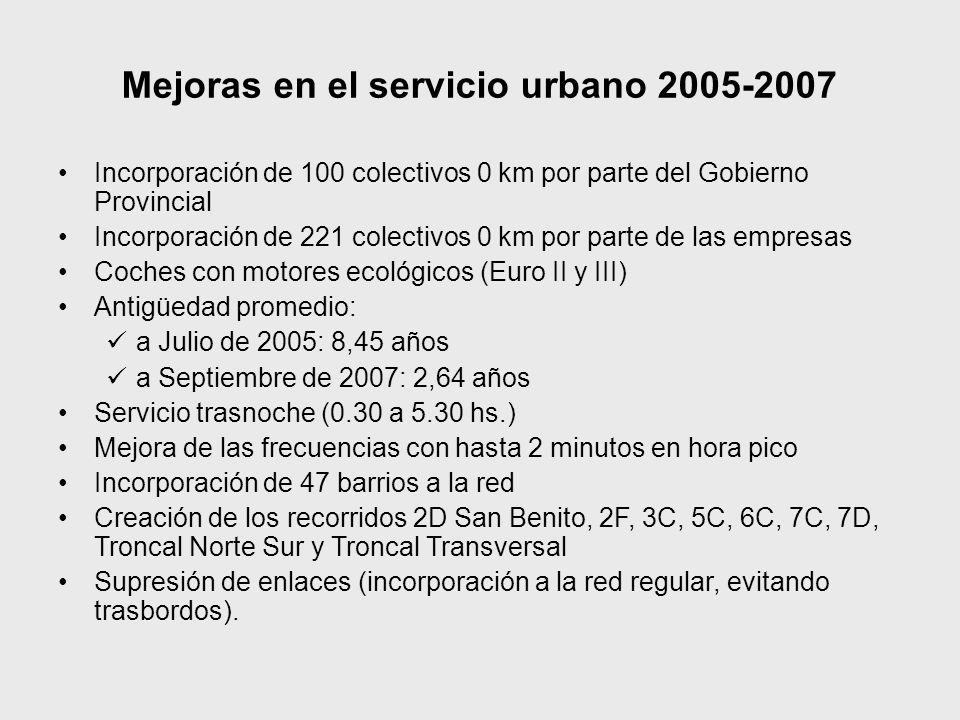 Mejoras en el servicio urbano 2005-2007