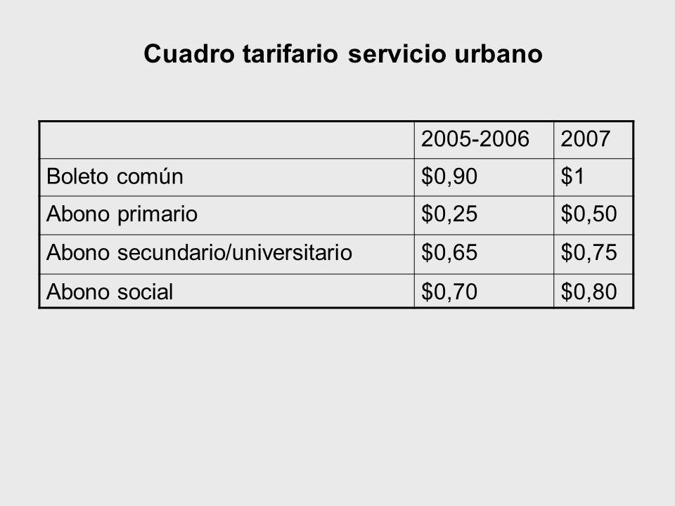 Cuadro tarifario servicio urbano