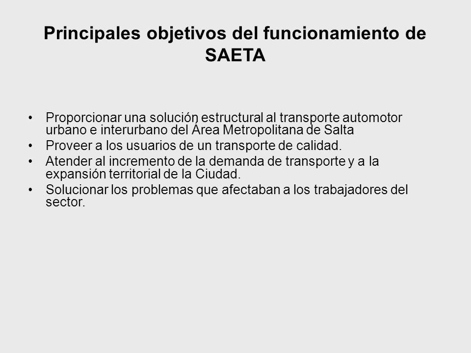 Principales objetivos del funcionamiento de SAETA