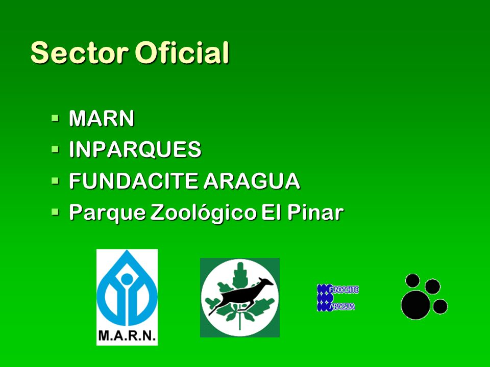 Sector Oficial MARN INPARQUES FUNDACITE ARAGUA