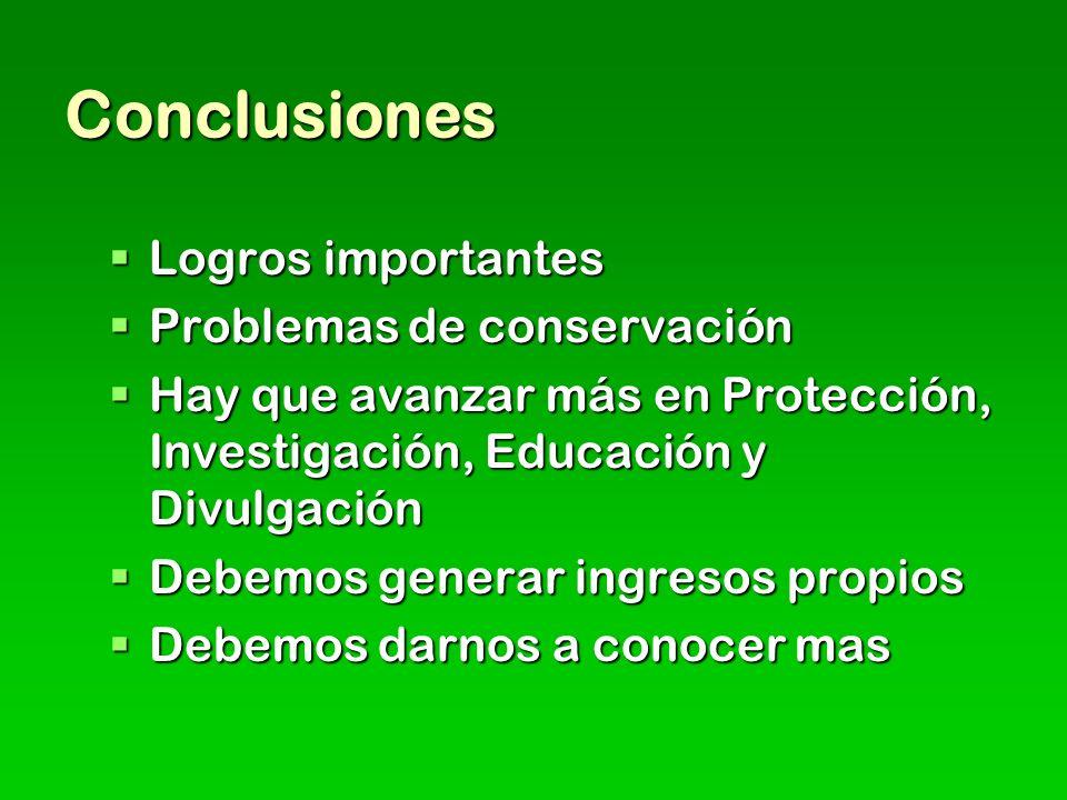 Conclusiones Logros importantes Problemas de conservación
