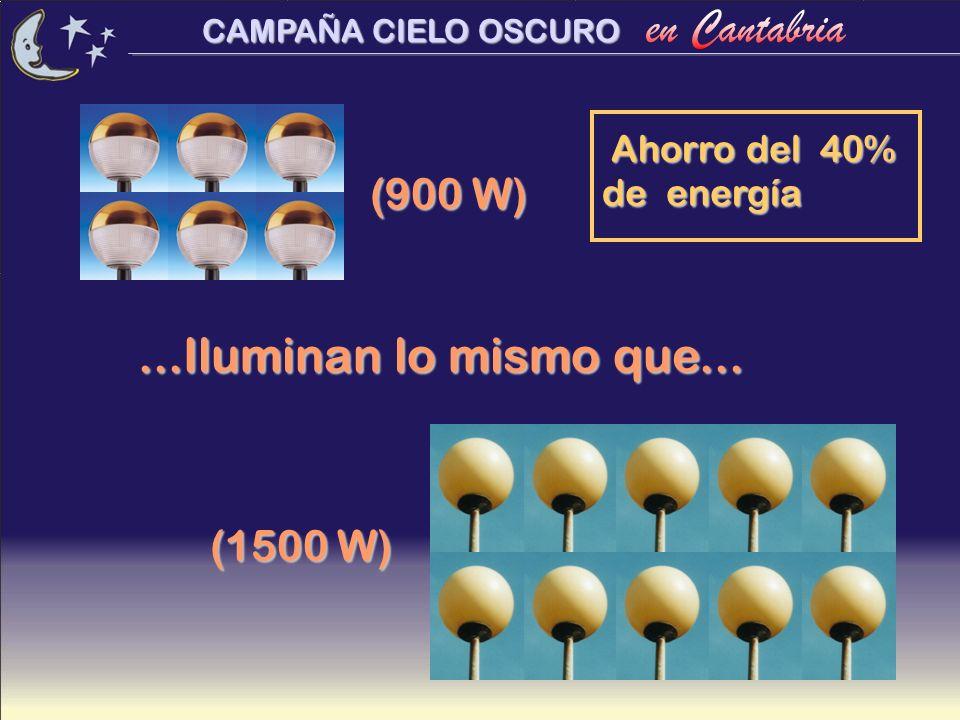 Ahorro del 40% de energía (900 W) ...Iluminan lo mismo que... (1500 W)