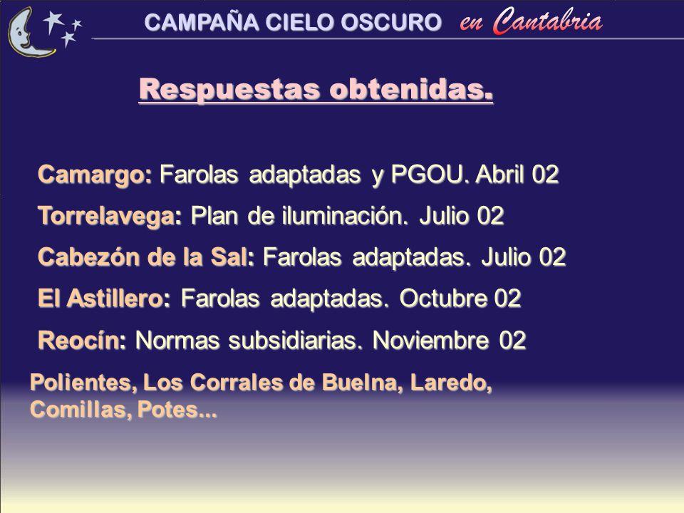 Respuestas obtenidas. Camargo: Farolas adaptadas y PGOU. Abril 02