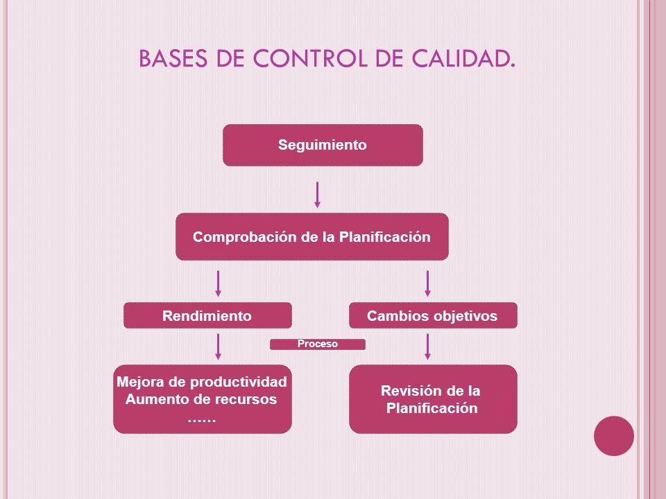 BASES DE CONTROL DE CALIDAD.