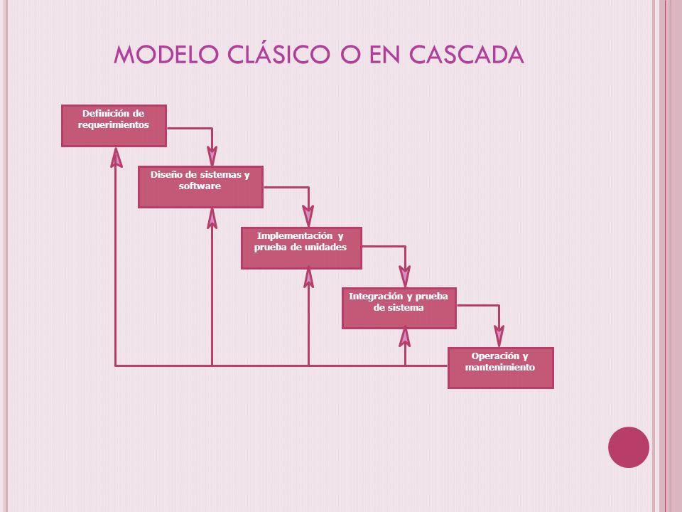 MODELO CLÁSICO O EN CASCADA