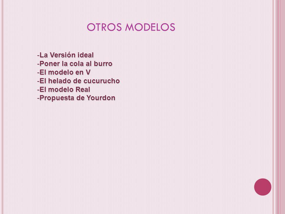OTROS MODELOS La Versión ideal Poner la cola al burro El modelo en V