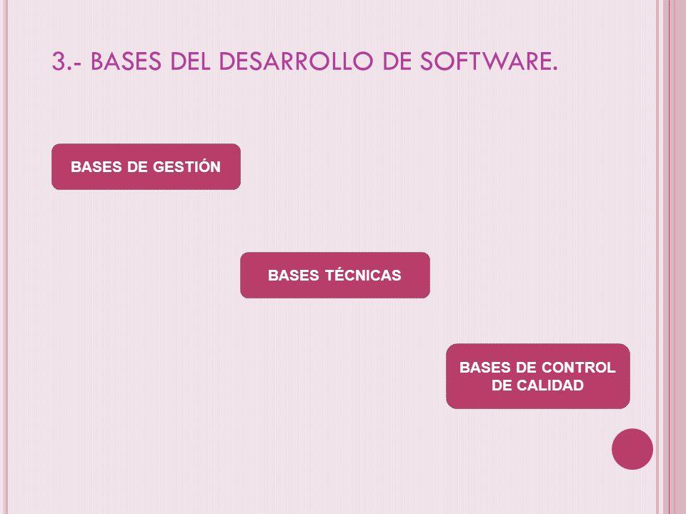 3.- BASES DEL DESARROLLO DE SOFTWARE.