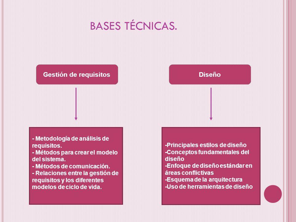 BASES TÉCNICAS. Gestión de requisitos Diseño