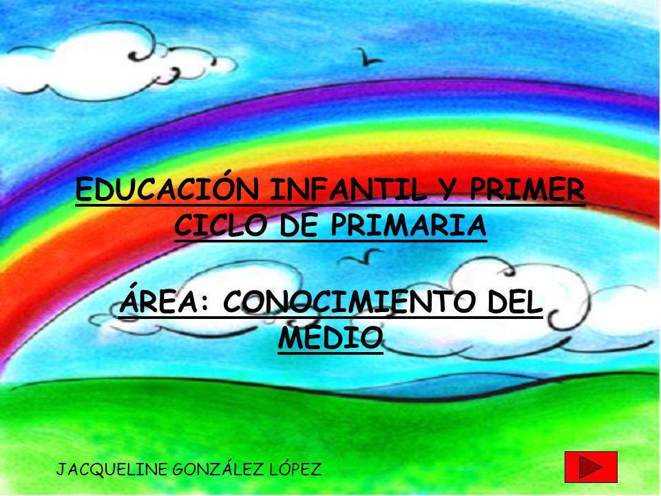 EDUCACIÓN INFANTIL Y PRIMER CICLO DE PRIMARIA