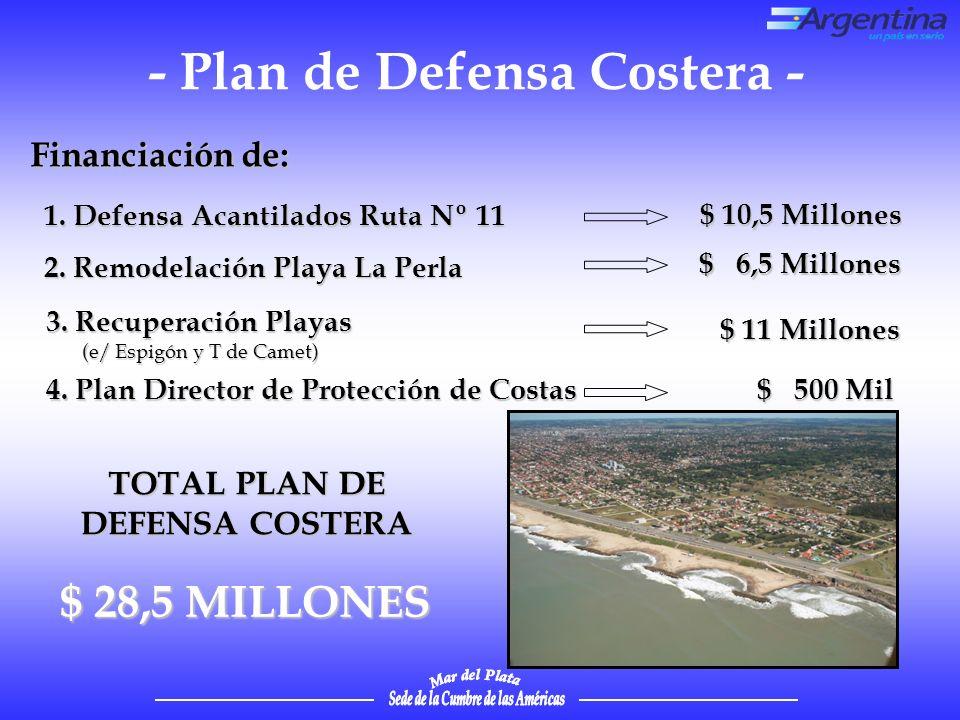 - Plan de Defensa Costera - TOTAL PLAN DE DEFENSA COSTERA