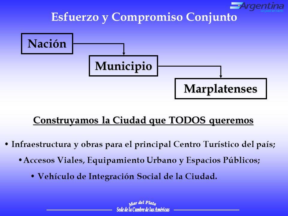 Esfuerzo y Compromiso Conjunto Nación Municipio Marplatenses