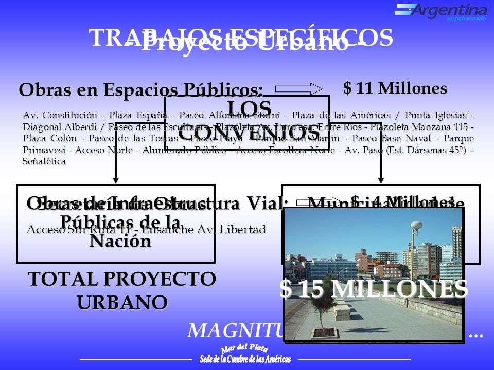 - Proyecto Urbano - $ 15 MILLONES TRABAJOS ESPECÍFICOS LOS CONVENIOS