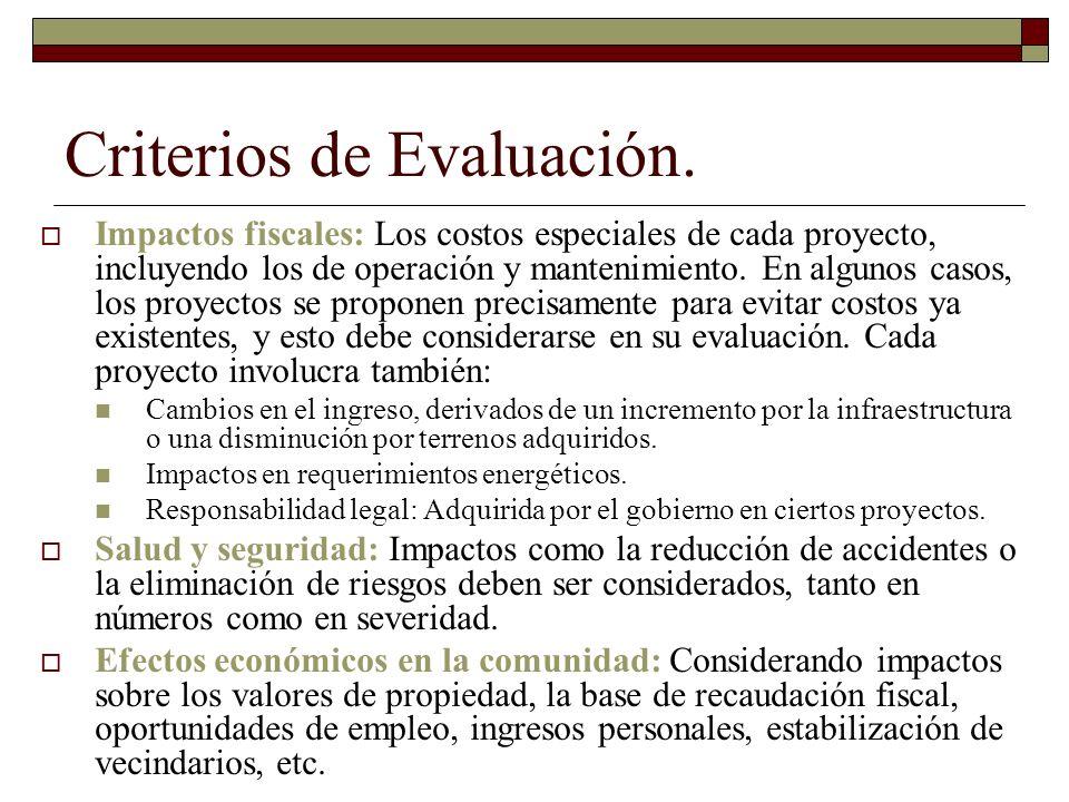 Criterios de Evaluación.