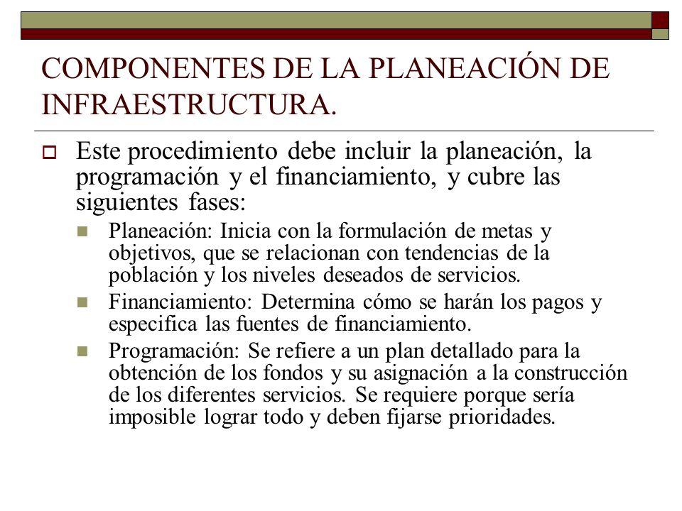 COMPONENTES DE LA PLANEACIÓN DE INFRAESTRUCTURA.