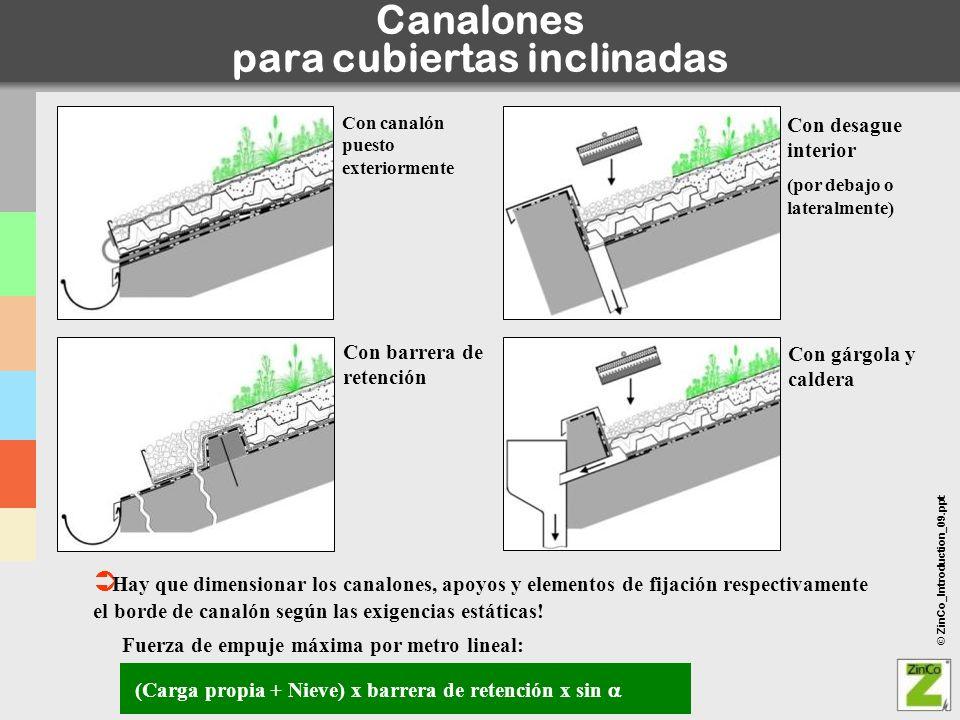 Canalones para cubiertas inclinadas