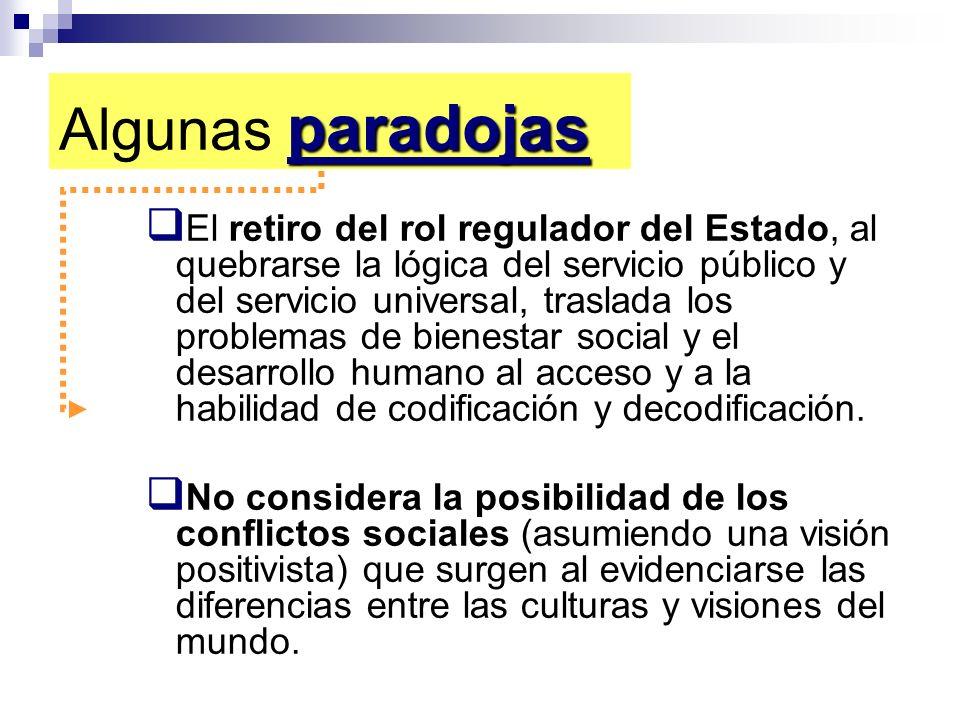 Algunas paradojas