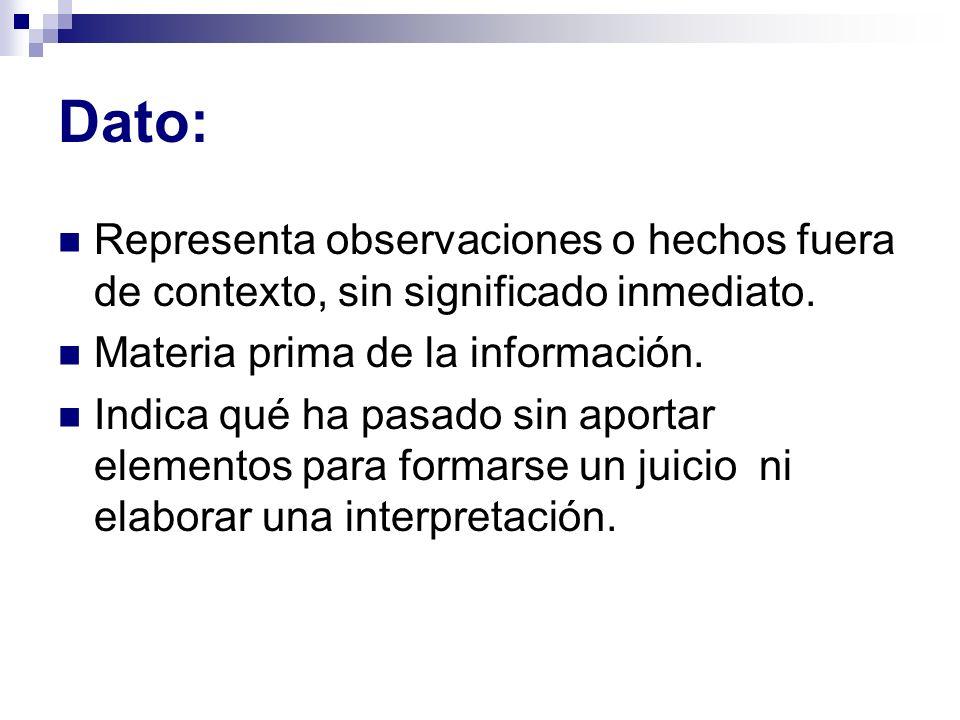 Dato: Representa observaciones o hechos fuera de contexto, sin significado inmediato. Materia prima de la información.
