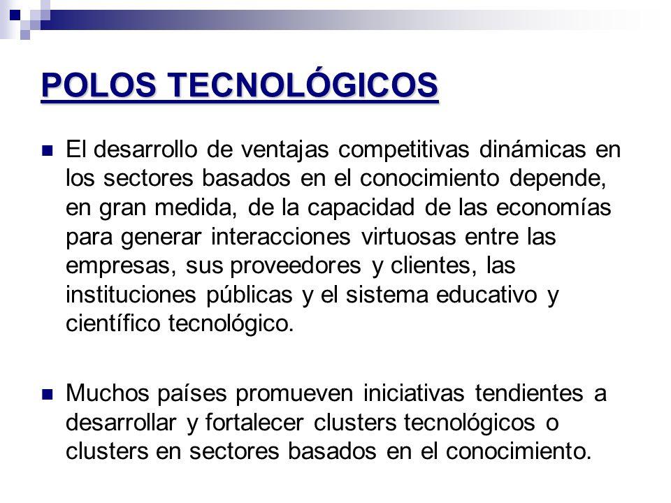 POLOS TECNOLÓGICOS