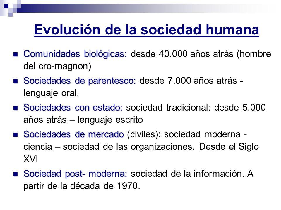 Evolución de la sociedad humana
