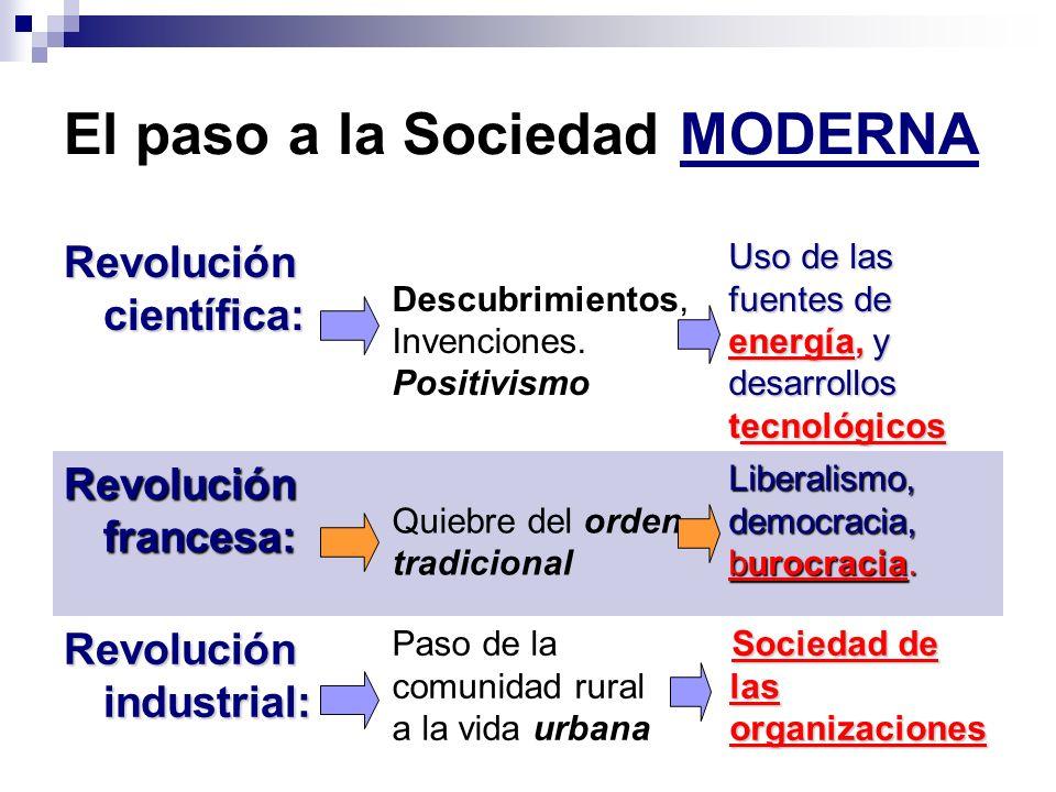 El paso a la Sociedad MODERNA