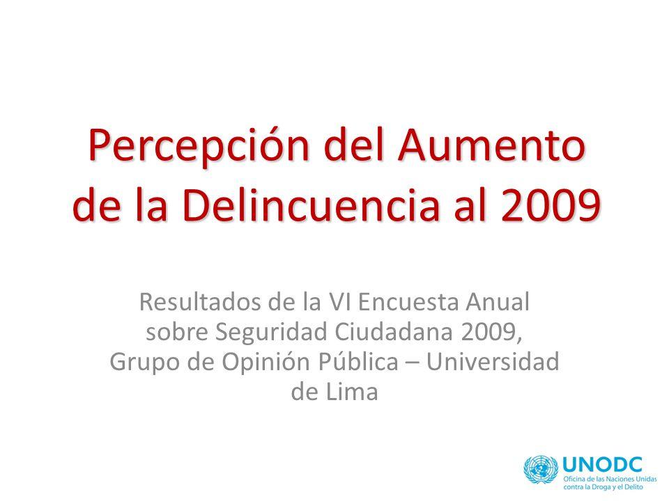 Percepción del Aumento de la Delincuencia al 2009